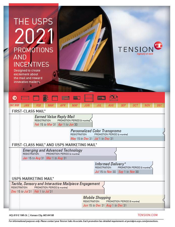 USPS 2021 Promotions Information Sheet